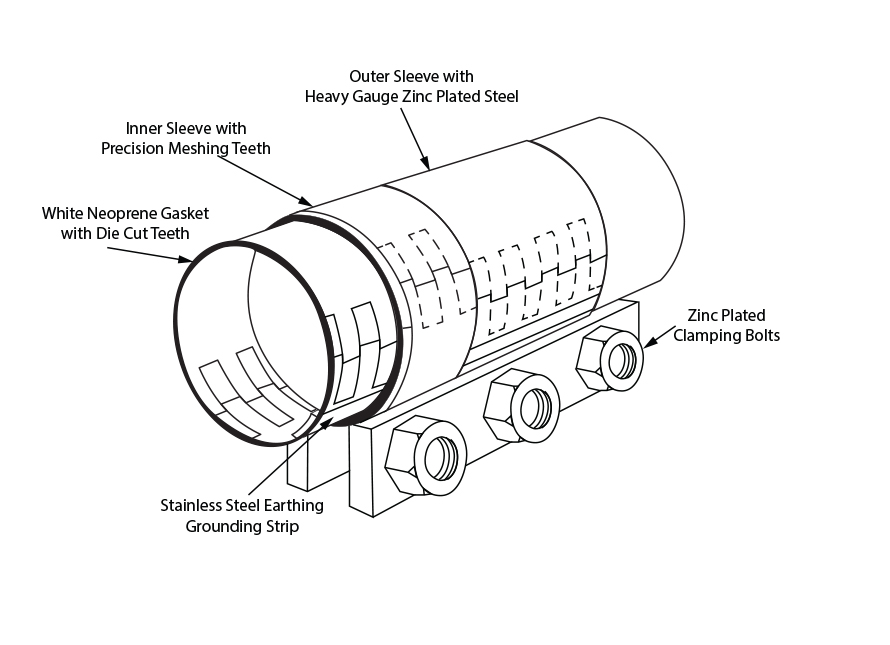 Blo Line Couplings Technical Drawing